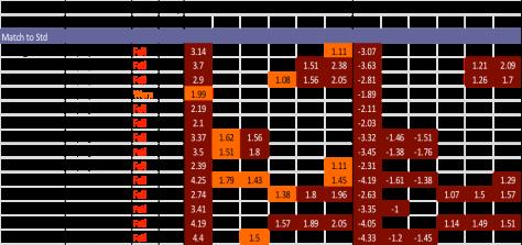 Deck_Data